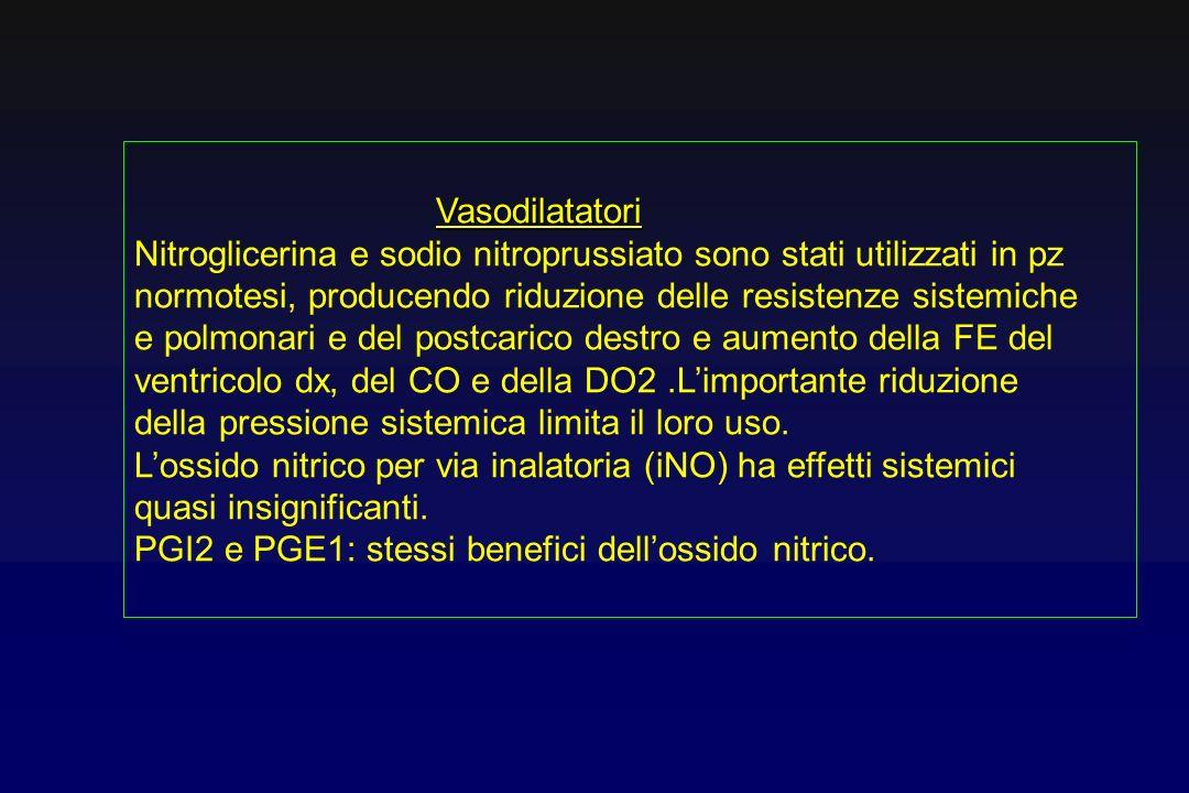 Vasodilatatori Nitroglicerina e sodio nitroprussiato sono stati utilizzati in pz. normotesi, producendo riduzione delle resistenze sistemiche.
