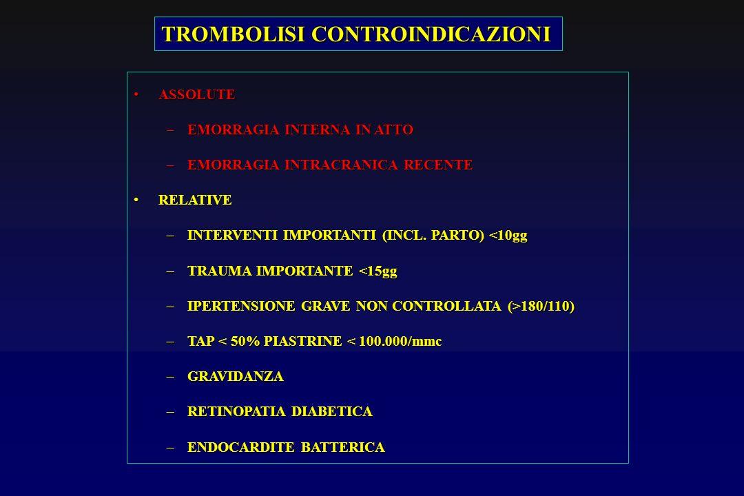 TROMBOLISI CONTROINDICAZIONI