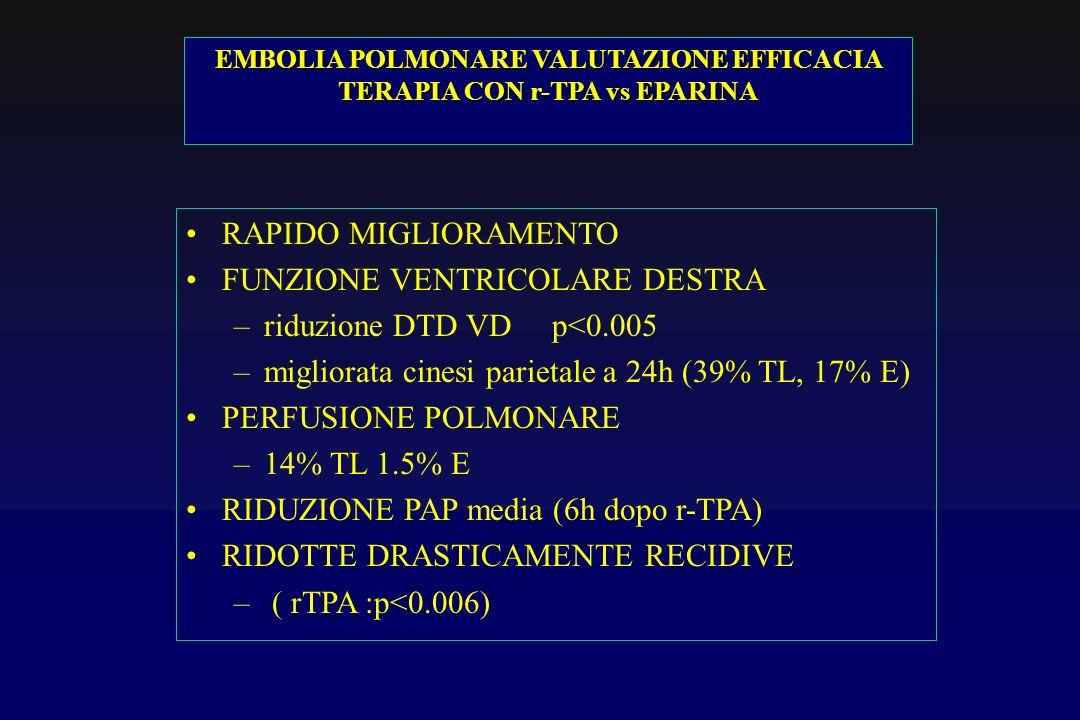 EMBOLIA POLMONARE VALUTAZIONE EFFICACIA TERAPIA CON r-TPA vs EPARINA