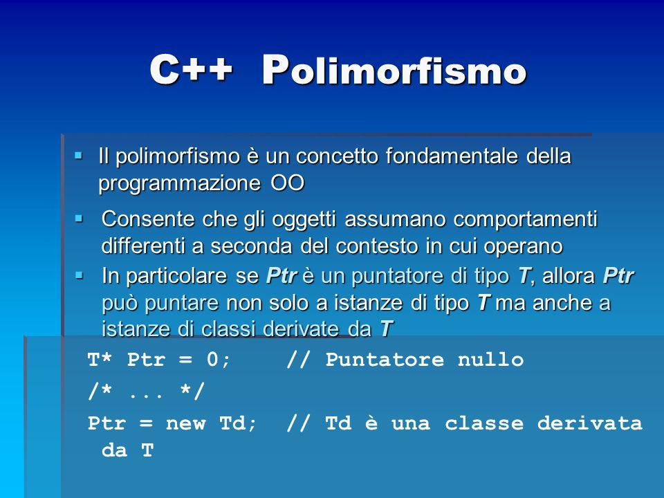 C++ Polimorfismo Il polimorfismo è un concetto fondamentale della programmazione OO.