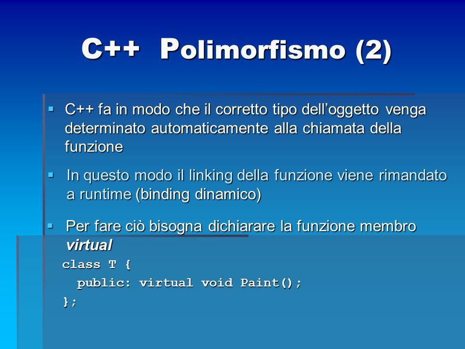 C++ Polimorfismo (2) C++ fa in modo che il corretto tipo dell'oggetto venga determinato automaticamente alla chiamata della funzione.
