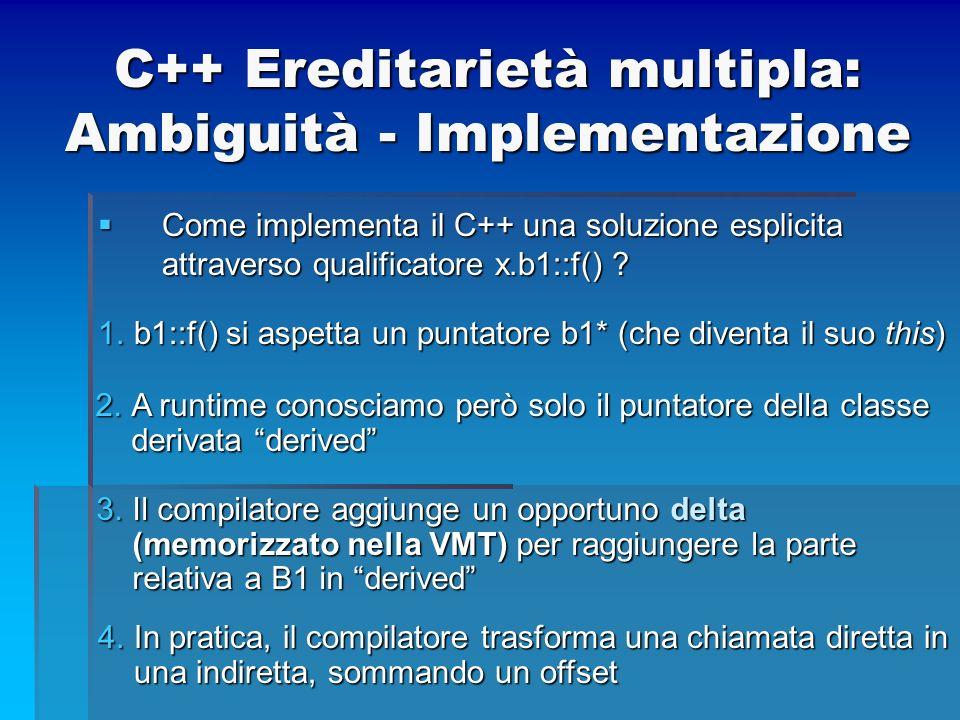 C++ Ereditarietà multipla: Ambiguità - Implementazione