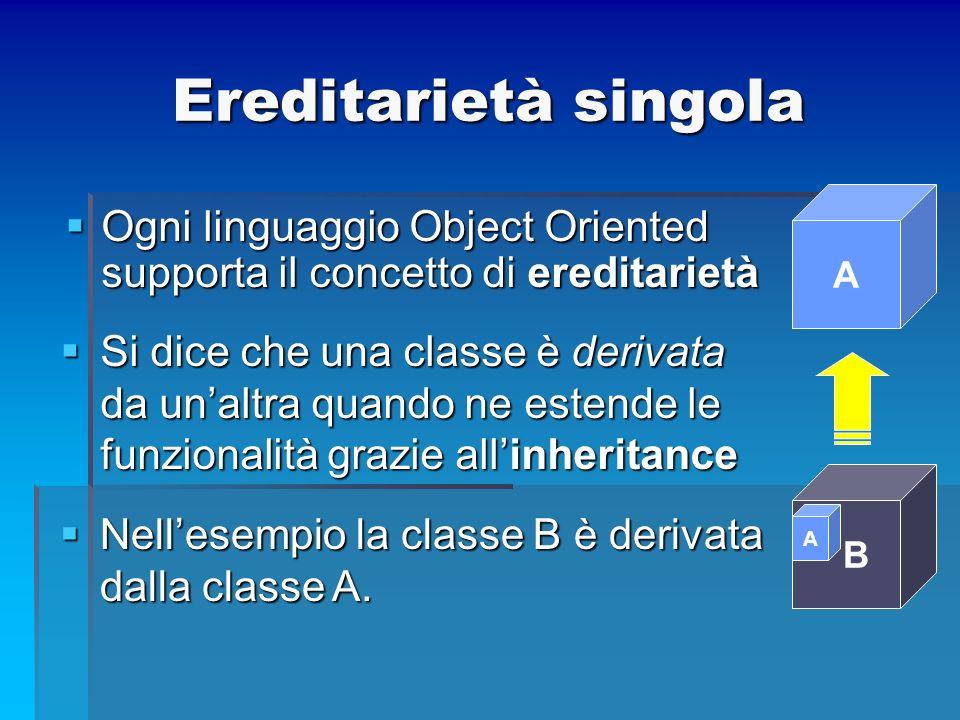 Ereditarietà singola A. B. Nell'esempio la classe B è derivata dalla classe A.