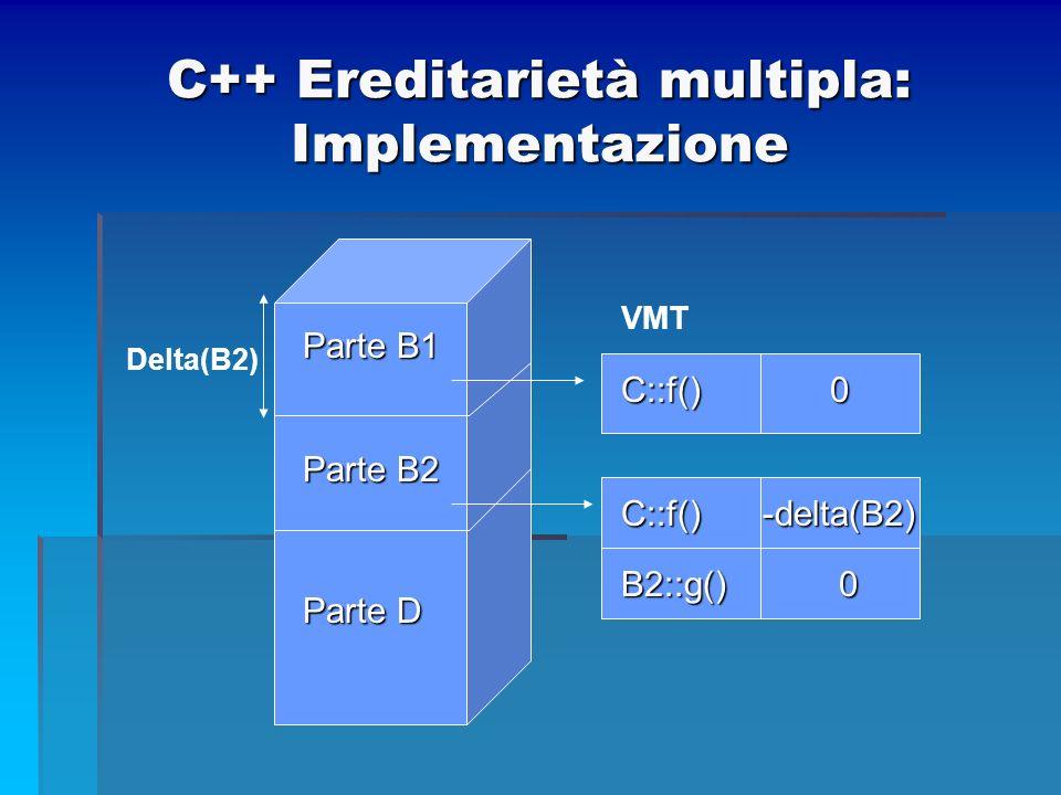 C++ Ereditarietà multipla: Implementazione