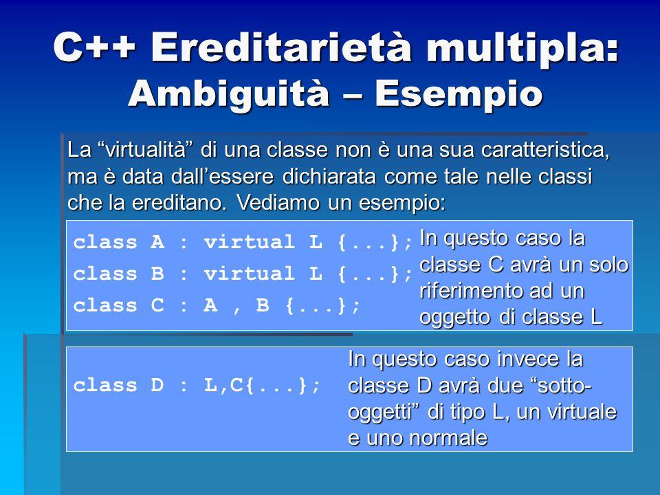C++ Ereditarietà multipla: Ambiguità – Esempio