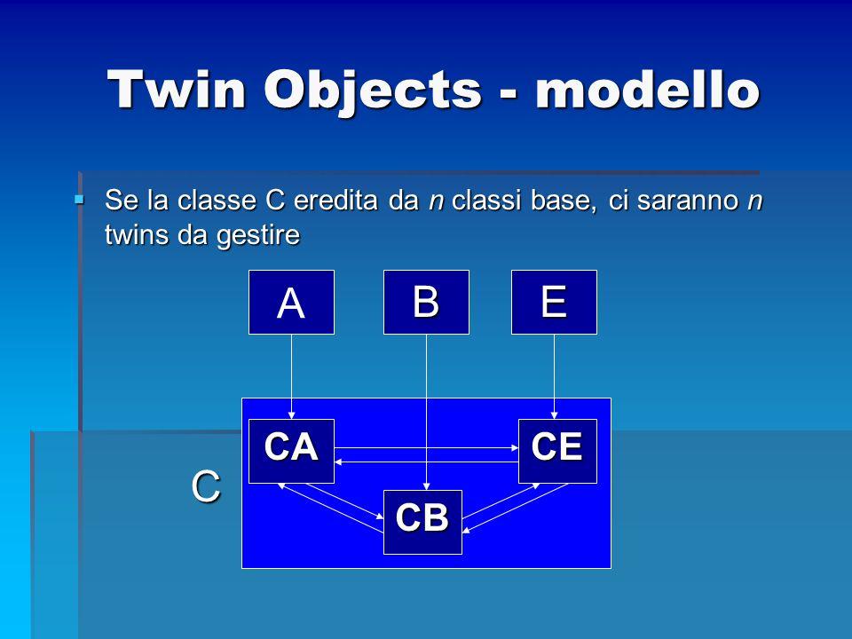 Twin Objects - modello B E C A CA CE CB