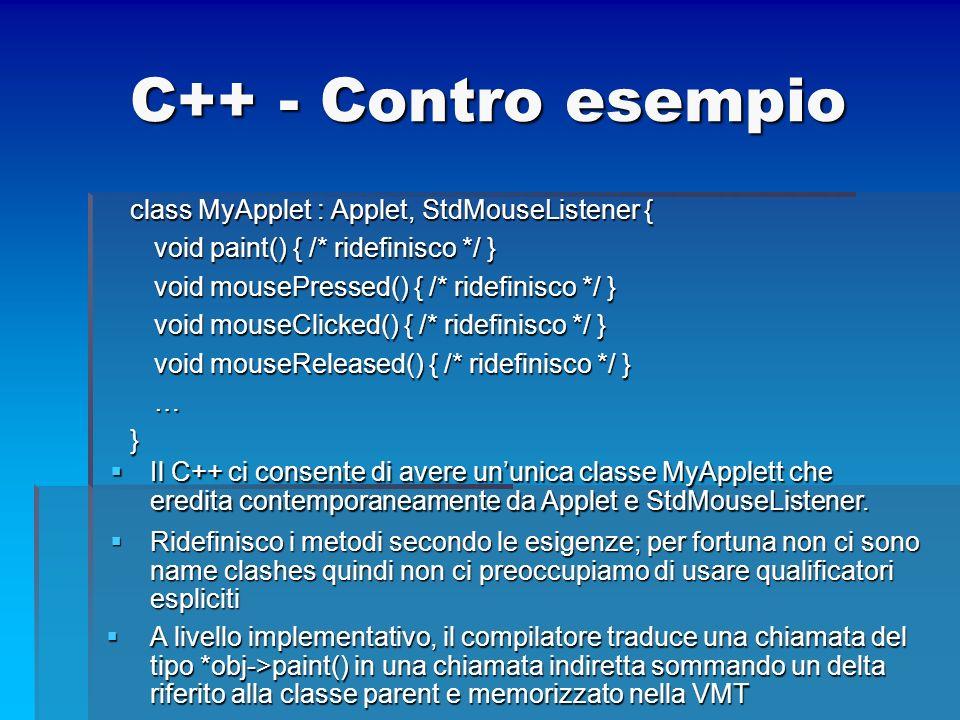C++ - Contro esempio class MyApplet : Applet, StdMouseListener {
