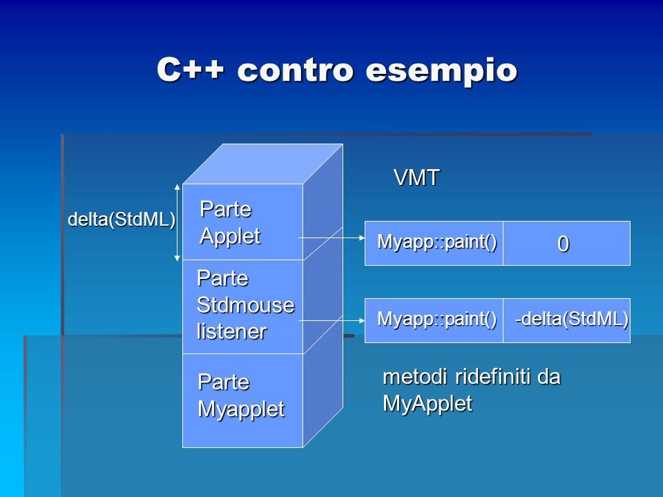 C++ contro esempio VMT Parte Applet Parte Stdmouselistener