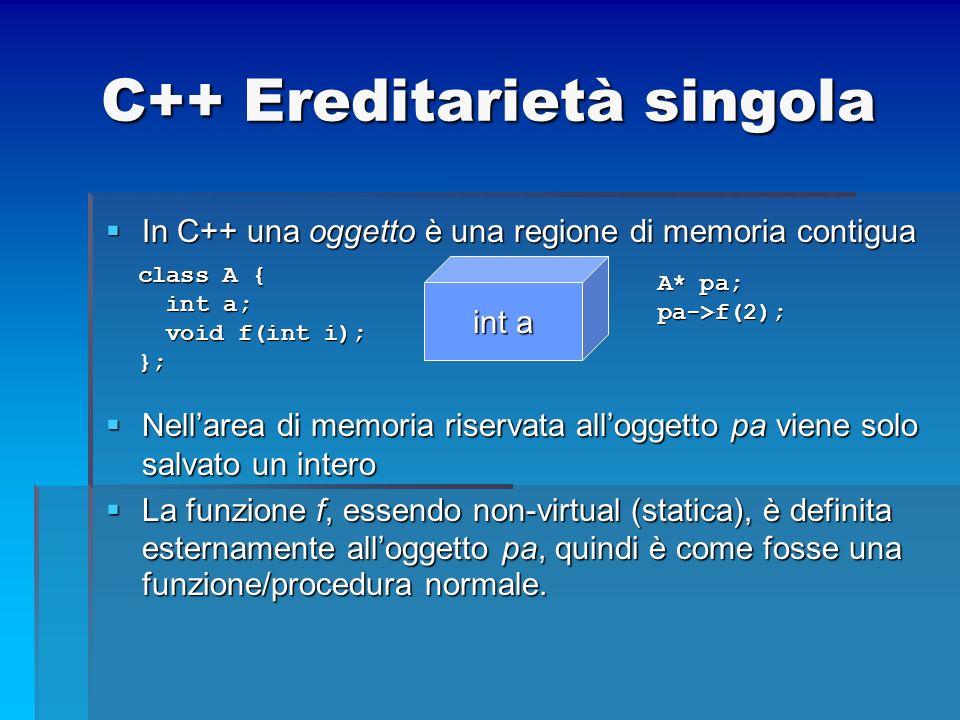C++ Ereditarietà singola