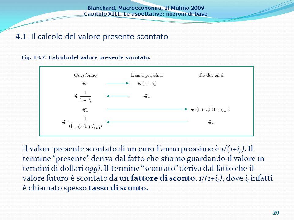 4.1. Il calcolo del valore presente scontato