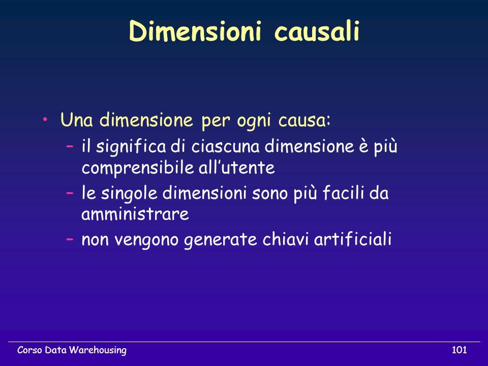 Dimensioni causali Una dimensione per ogni causa: