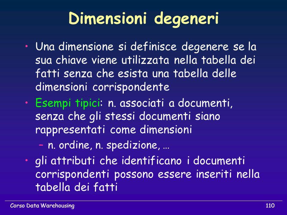 Dimensioni degeneri