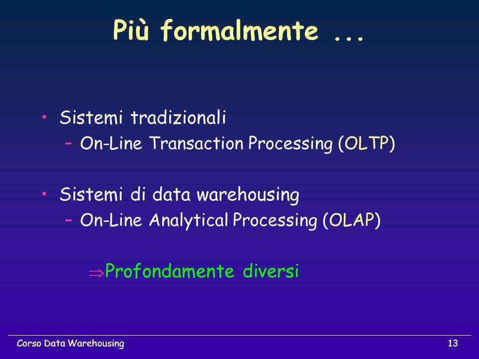 Più formalmente ... Sistemi tradizionali Sistemi di data warehousing