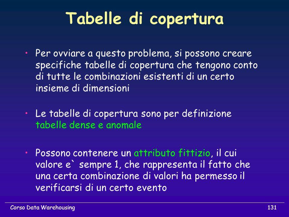 Tabelle di copertura