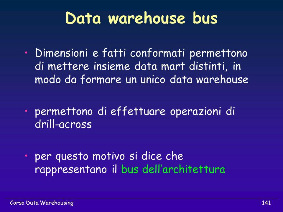 Data warehouse bus Dimensioni e fatti conformati permettono di mettere insieme data mart distinti, in modo da formare un unico data warehouse.