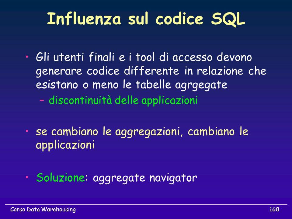 Influenza sul codice SQL