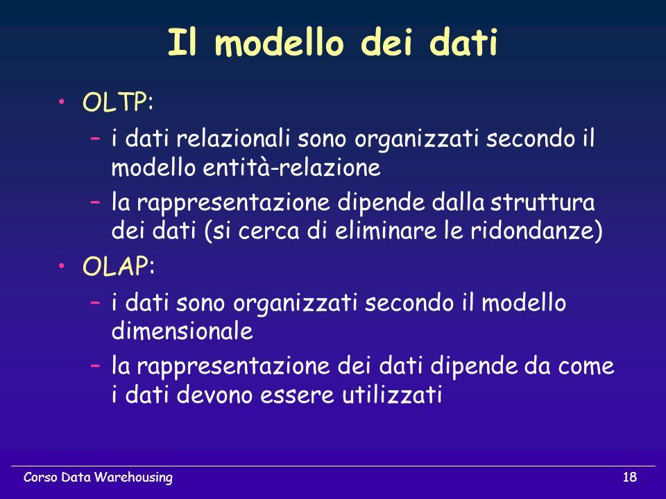Il modello dei dati OLTP: OLAP: