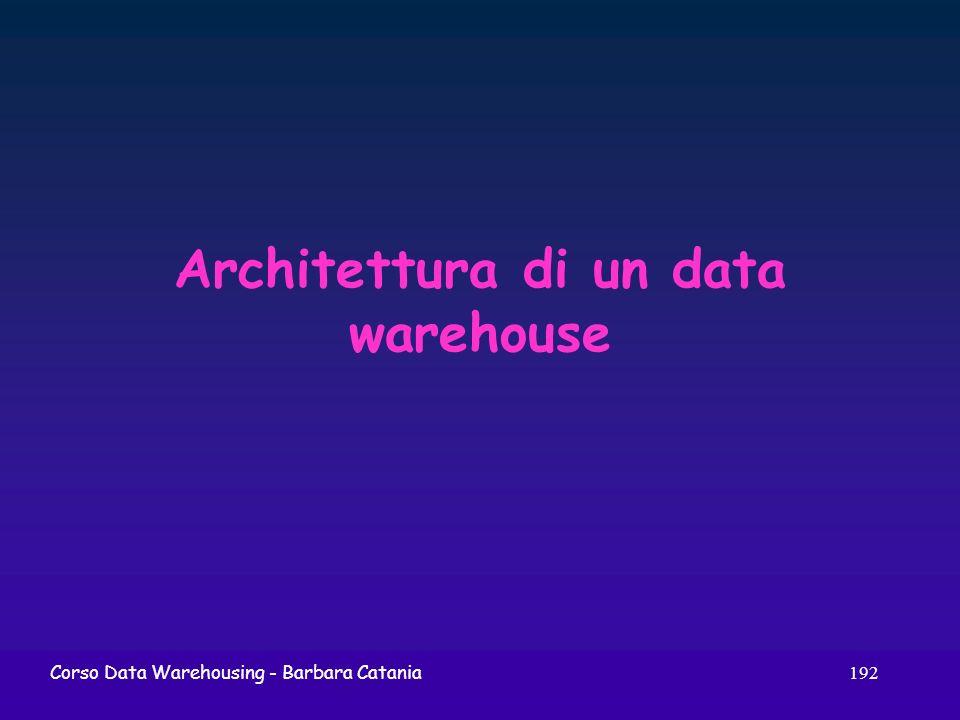 Architettura di un data warehouse