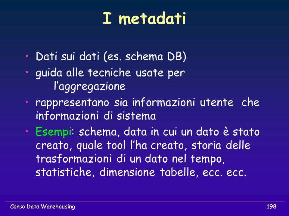 I metadati Dati sui dati (es. schema DB)
