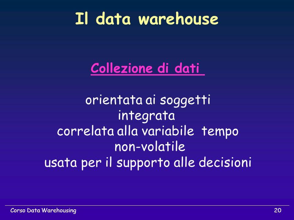 Il data warehouse Collezione di dati orientata ai soggetti integrata