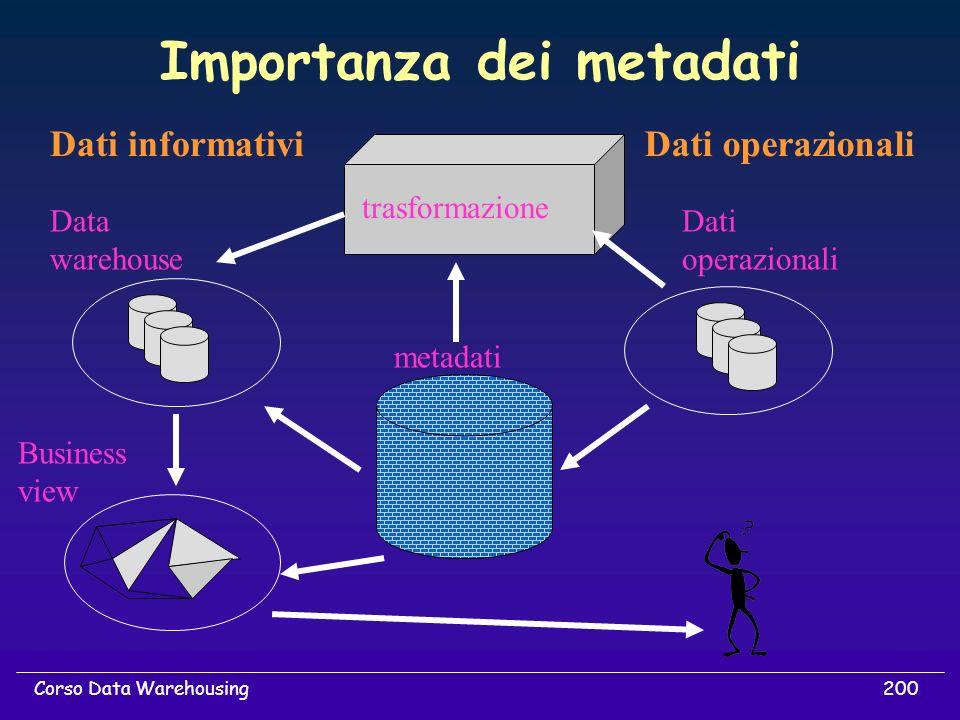 Importanza dei metadati