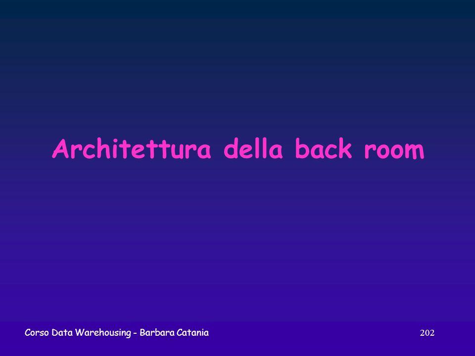 Architettura della back room