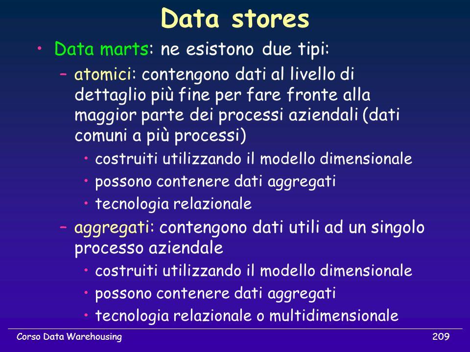 Data stores Data marts: ne esistono due tipi:
