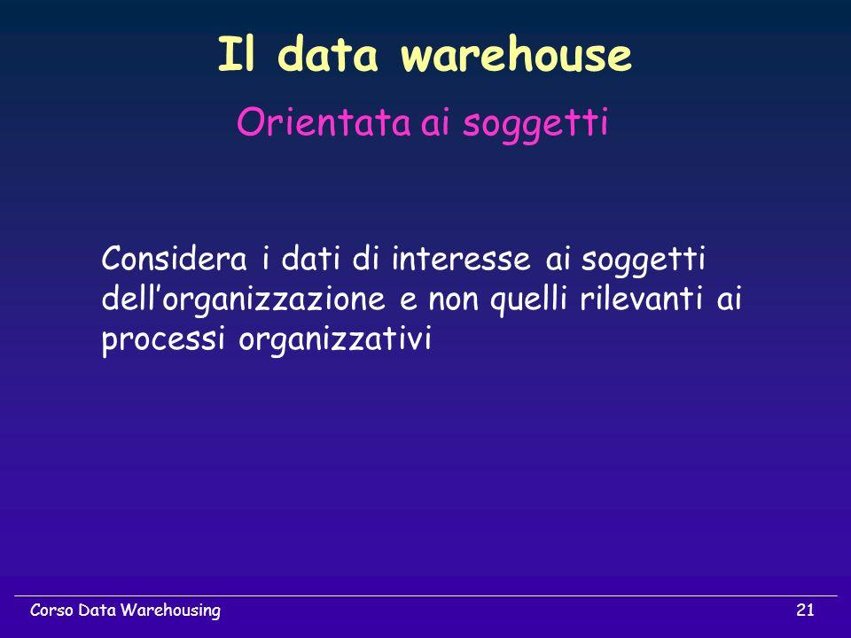 Il data warehouse Orientata ai soggetti