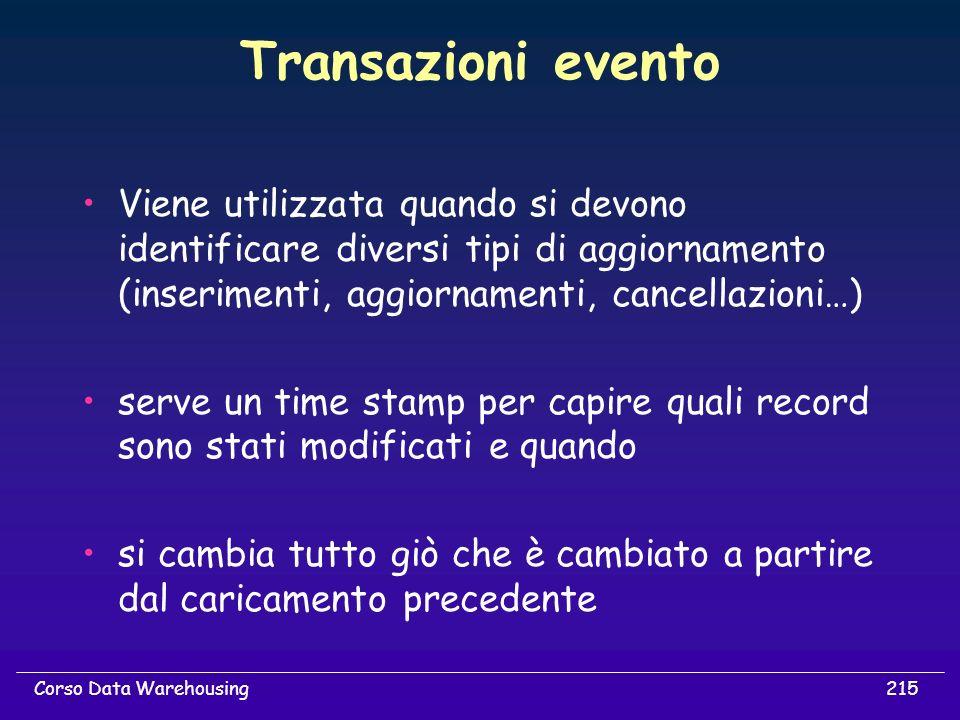 Transazioni evento Viene utilizzata quando si devono identificare diversi tipi di aggiornamento (inserimenti, aggiornamenti, cancellazioni…)