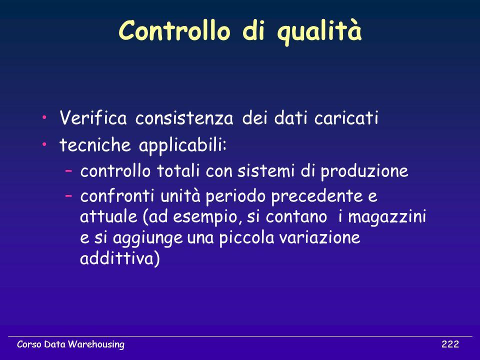 Controllo di qualità Verifica consistenza dei dati caricati