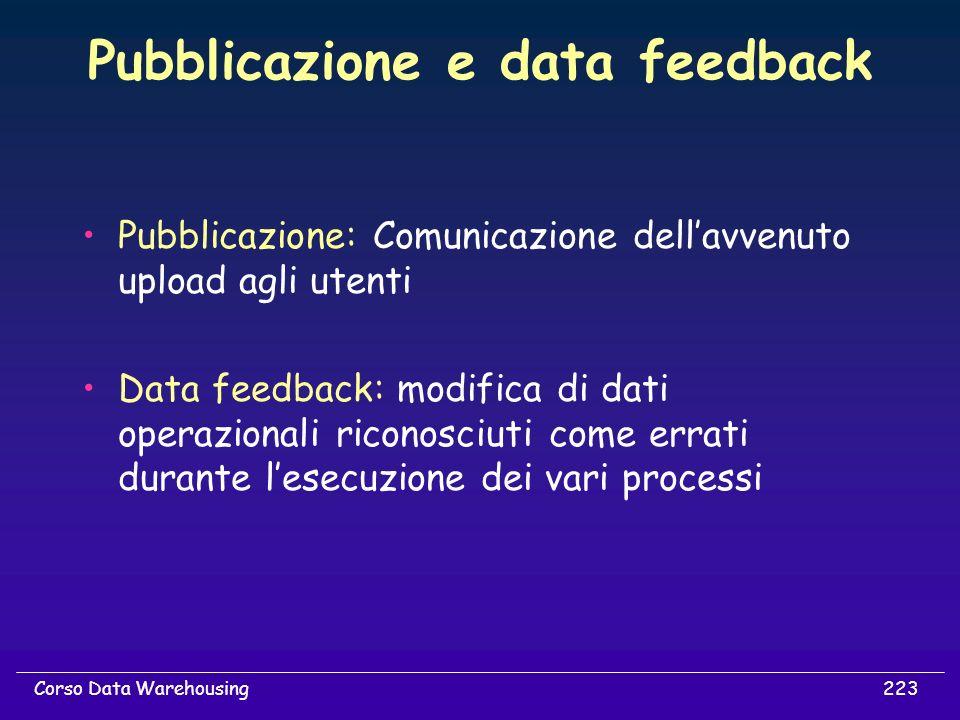Pubblicazione e data feedback