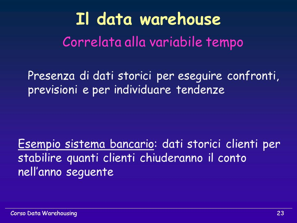 Il data warehouse Correlata alla variabile tempo