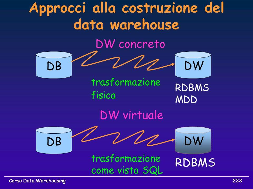 Approcci alla costruzione del data warehouse