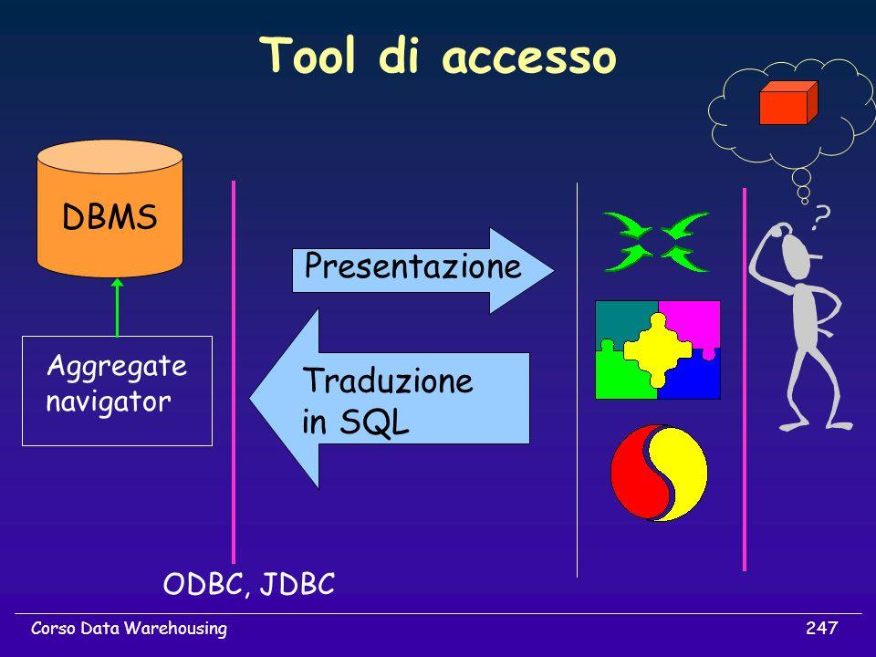 Tool di accesso DBMS Presentazione Traduzione in SQL Aggregate