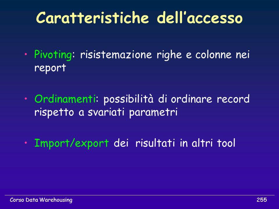 Caratteristiche dell'accesso