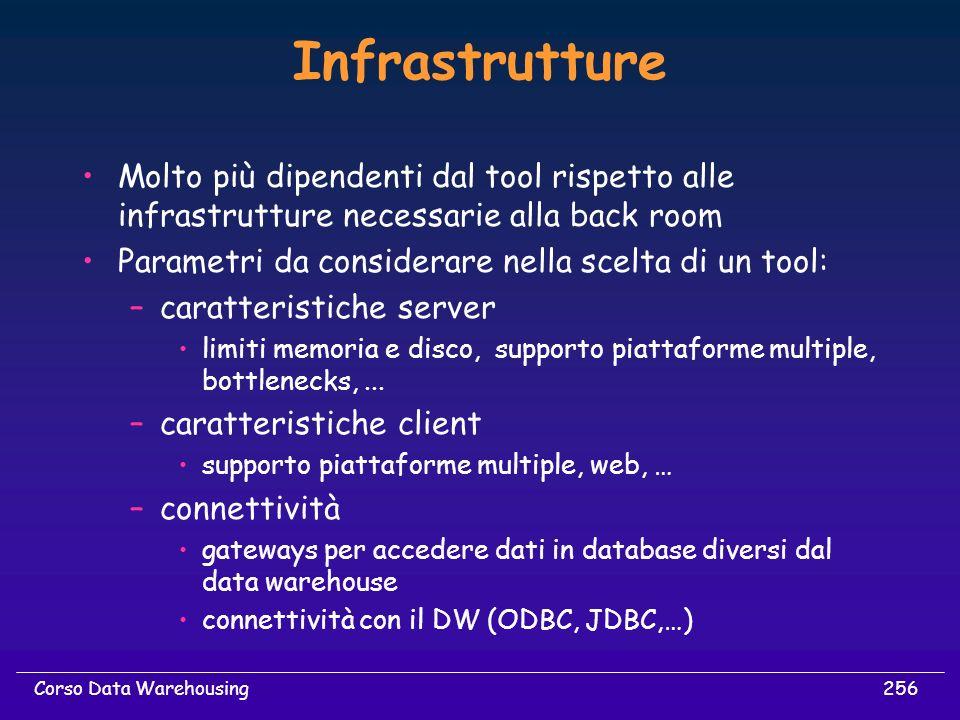 Infrastrutture Molto più dipendenti dal tool rispetto alle infrastrutture necessarie alla back room.