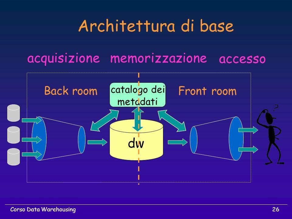 Architettura di base acquisizione memorizzazione accesso dw Back room