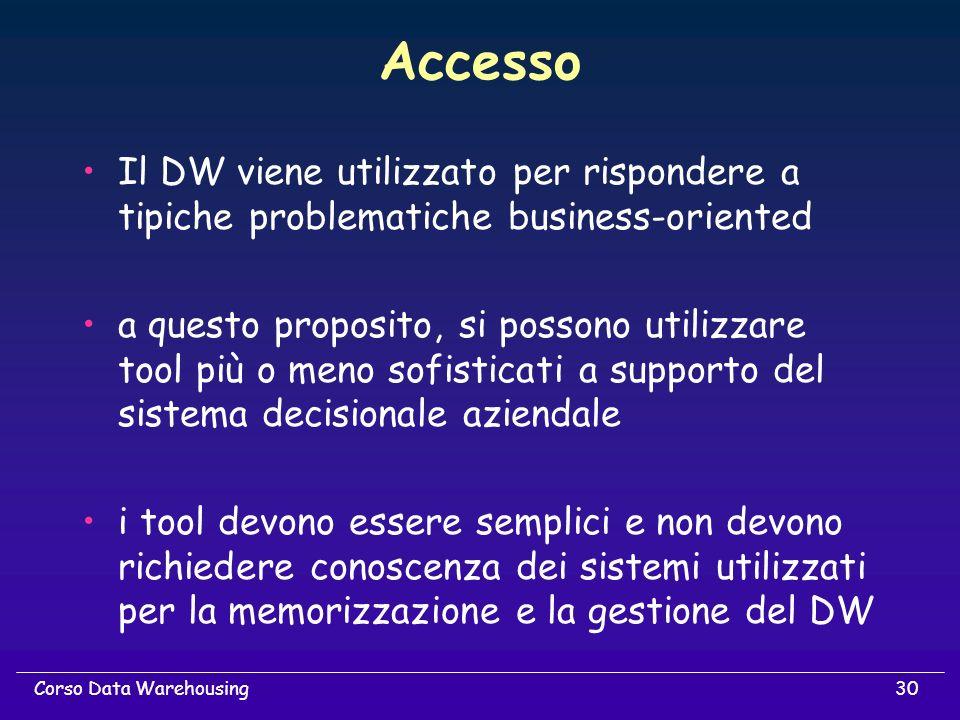 Accesso Il DW viene utilizzato per rispondere a tipiche problematiche business-oriented.