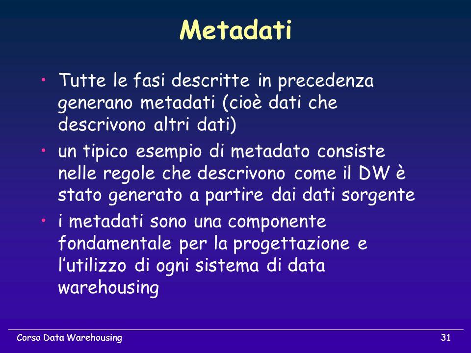 Metadati Tutte le fasi descritte in precedenza generano metadati (cioè dati che descrivono altri dati)