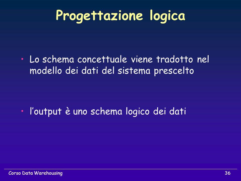Progettazione logica Lo schema concettuale viene tradotto nel modello dei dati del sistema prescelto.
