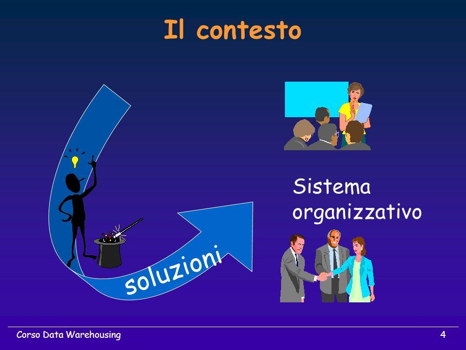 Il contesto Sistema organizzativo soluzioni Corso Data Warehousing
