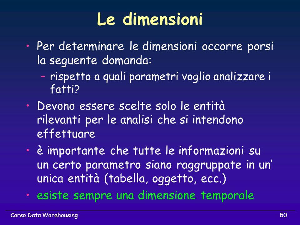 Le dimensioni Per determinare le dimensioni occorre porsi la seguente domanda: rispetto a quali parametri voglio analizzare i fatti