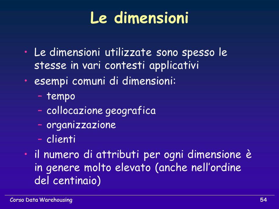 Le dimensioni Le dimensioni utilizzate sono spesso le stesse in vari contesti applicativi. esempi comuni di dimensioni: