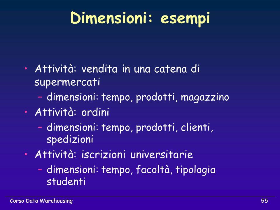 Dimensioni: esempi Attività: vendita in una catena di supermercati
