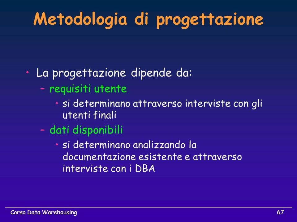 Metodologia di progettazione
