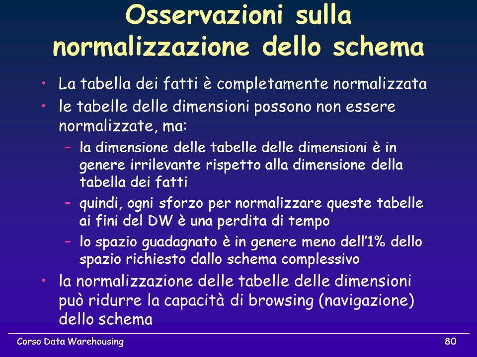 Osservazioni sulla normalizzazione dello schema