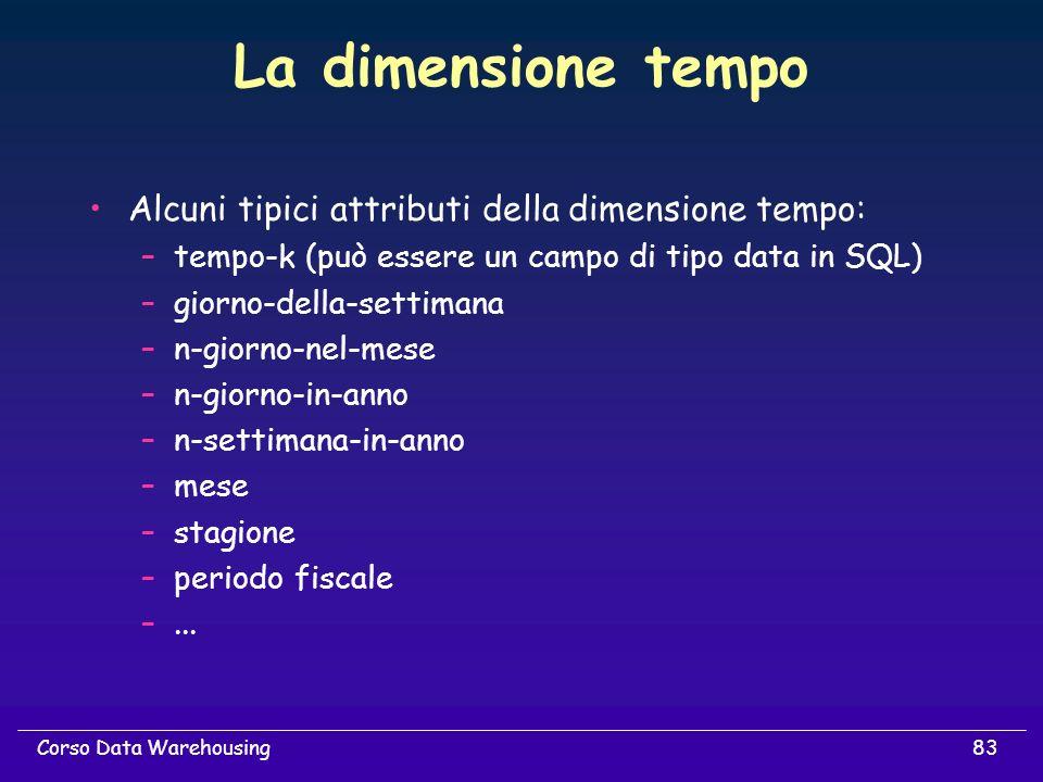 La dimensione tempo Alcuni tipici attributi della dimensione tempo: