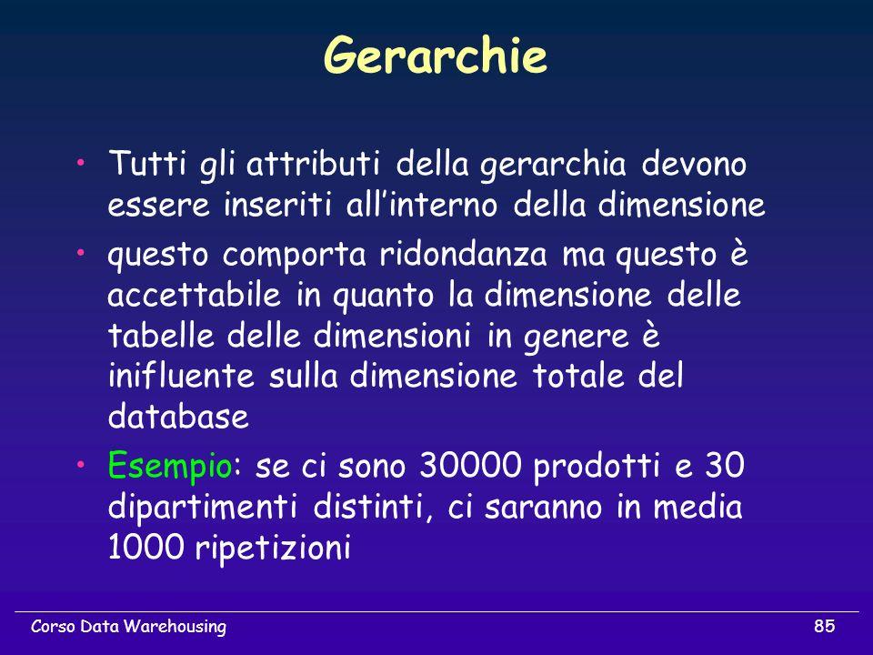 Gerarchie Tutti gli attributi della gerarchia devono essere inseriti all'interno della dimensione.