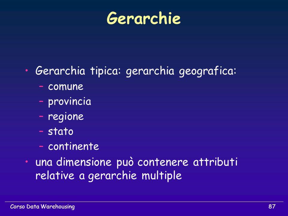 Gerarchie Gerarchia tipica: gerarchia geografica: