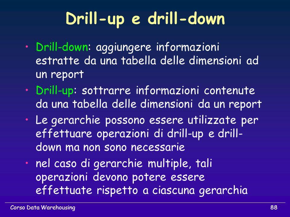 Drill-up e drill-down Drill-down: aggiungere informazioni estratte da una tabella delle dimensioni ad un report.